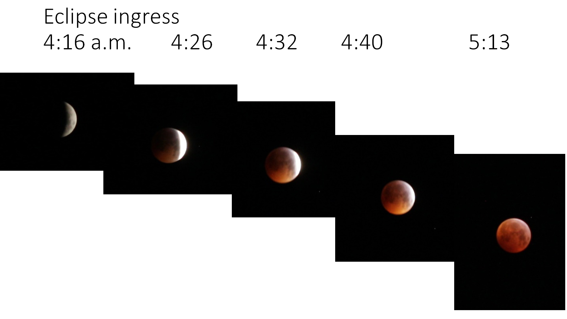 20190121 Lunar eclipse sequence SvH